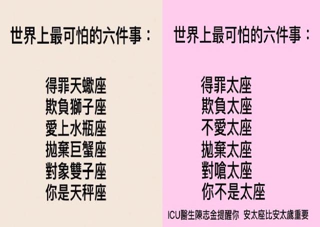 醫生陳志金改編「世界上最可怕的6件事」星座哏圖。圖擷自facebook