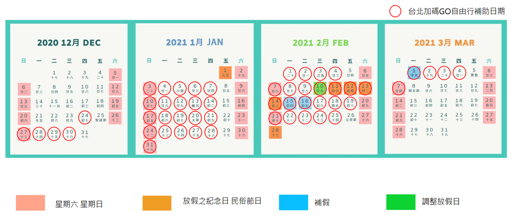 台北旅遊補助入住時間懶人包行事曆。 圖/業者提供