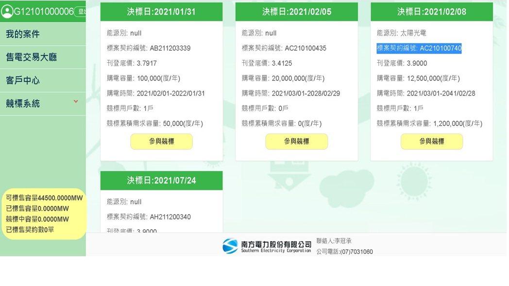 《綠電通交易平台》系統頁面圖示。 南方電力/提供
