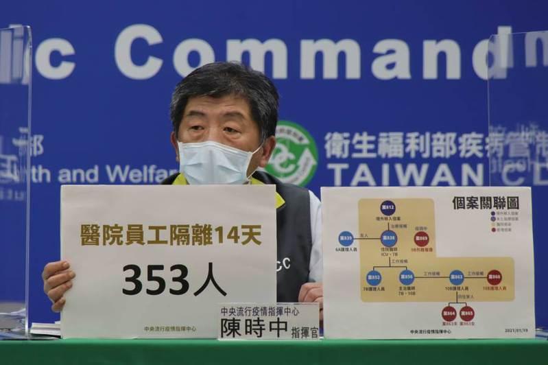 指揮官陳時中面對部桃群聚感染事件表示,尚未有社區感染風險。(指揮中心)