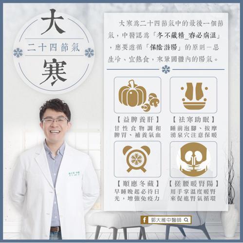 圖/郭大維中醫師 提供