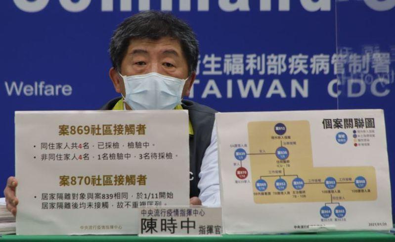 指揮官陳時中表示,目前並未有強制封城的必要,僅建議民眾不要大範圍跨區移動。(Photo by 呂翔禾/台灣醒報)