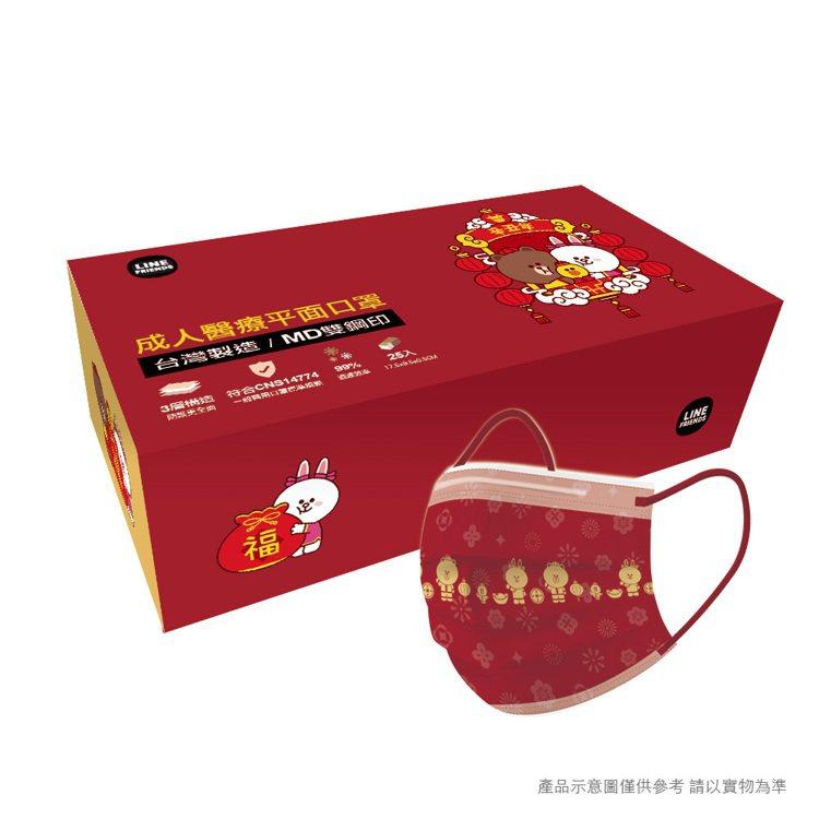 屈臣氏1月27日限量開賣「LINE FRIENDS新年款成人醫療口罩25入盒裝」...
