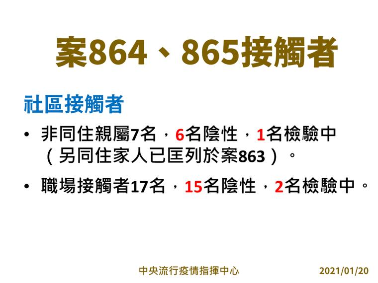 案864、865接觸者。圖/指揮中心提供