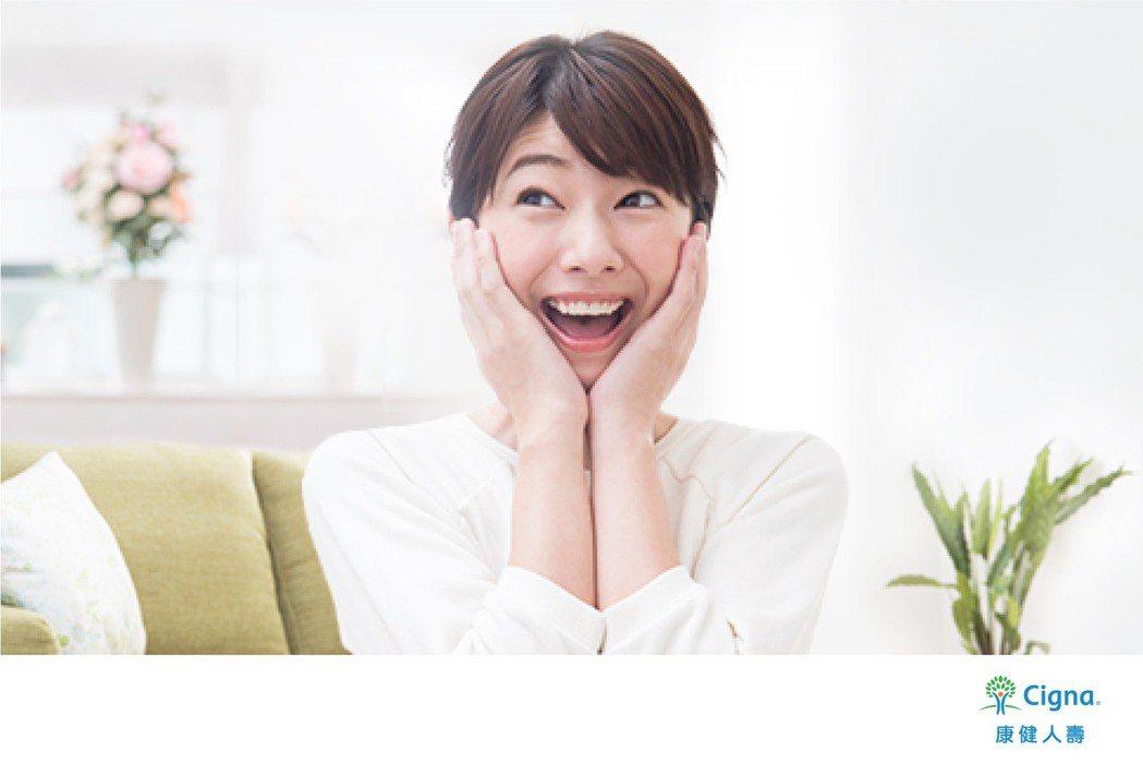 康健人壽為Costco會員提供的牙齒保險,植牙每顆最高給付6萬元保險金。圖/康健...