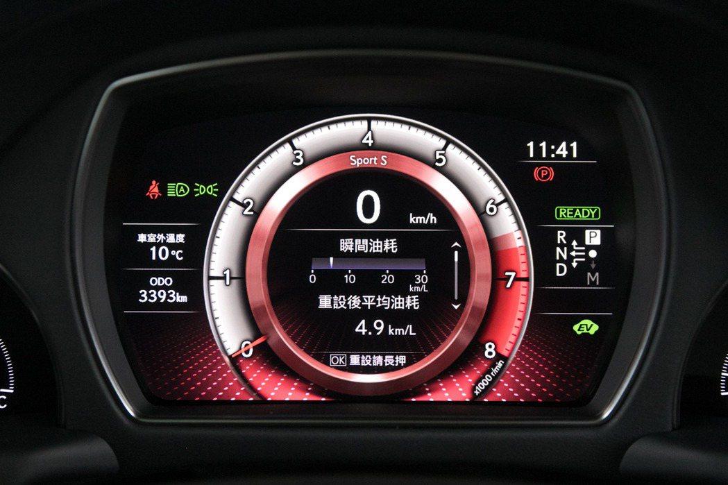 SPORT S模式提供更靈敏的油門加速反應,變速箱換檔也會變得更為運動化。 記者...