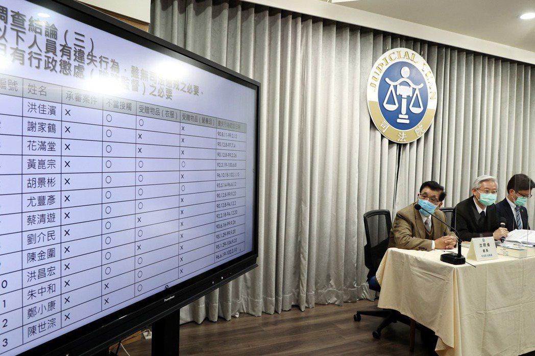 因近期司法圈沸沸揚揚的石木欽案,司法院訂立了「533法官倫理守則」。圖為司法院公布該案調查報告。 圖/聯合報系資料照
