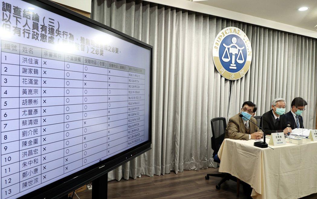 前公懲會委員長石木欽和富商翁茂鍾往來的調查報告日前揭露,過往不少曾被人推崇的司法前輩也榜上有名。 圖/聯合報系資料照