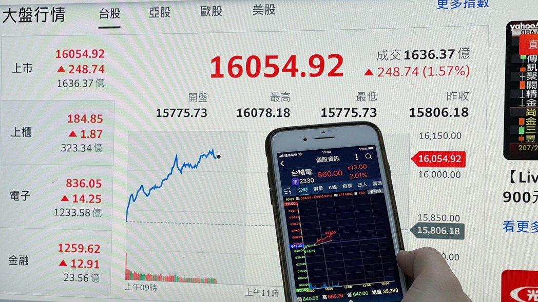 台股大盤再度攻上16000點關卡。記者陳易辰/攝影