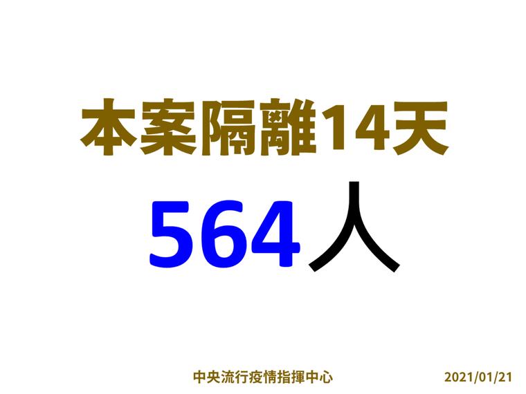 本案隔離14天564人。圖/指揮中心提供
