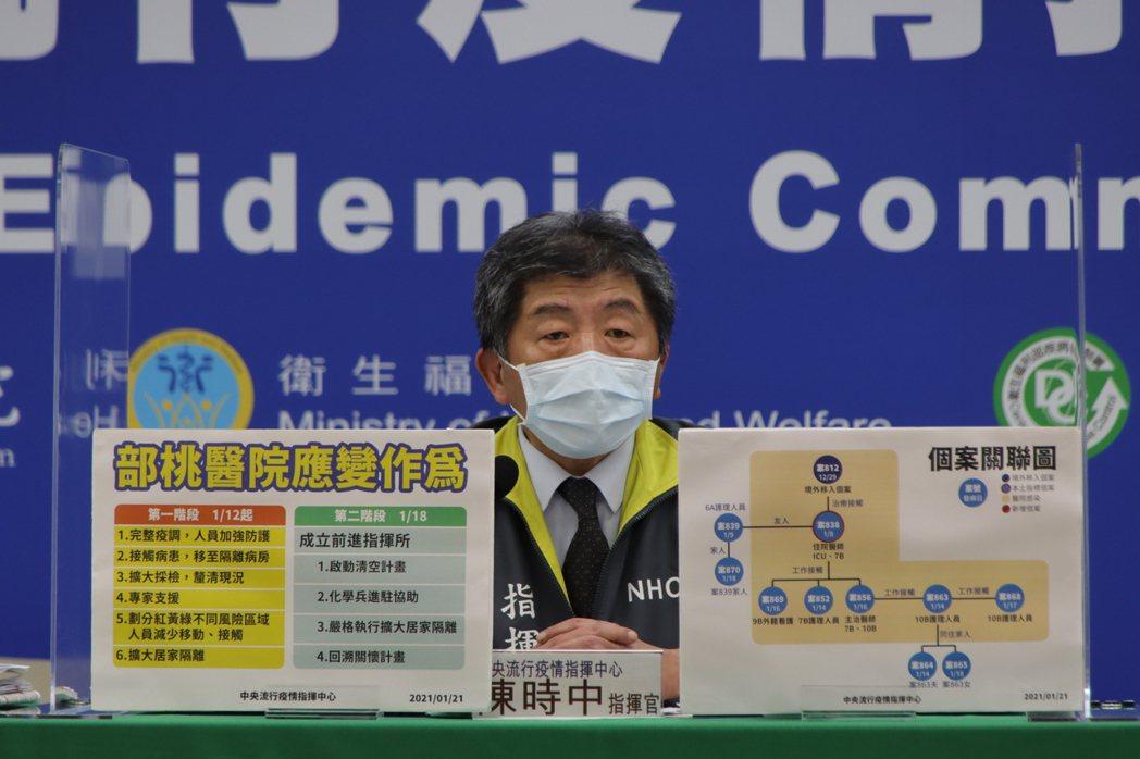 中央流行疫情指揮中心指揮官陳時中表示,在部桃醫院應變作為分兩階段,第一階段自1月...