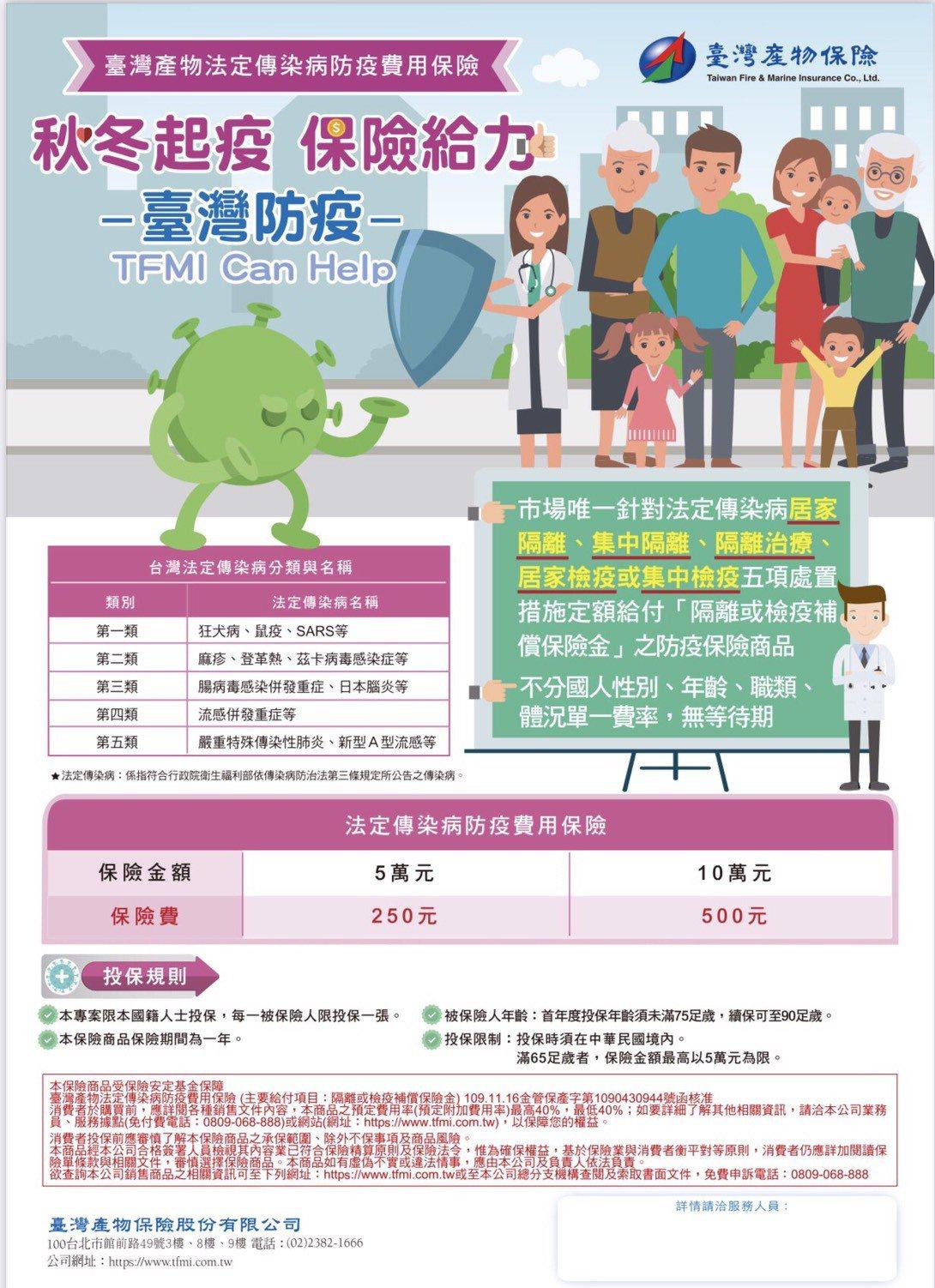 新冠肺炎疫情升溫,台產推出的防疫保單大熱賣。 圖/業者 提供