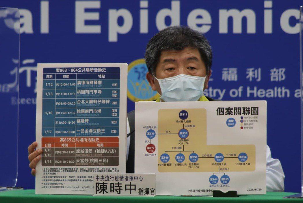 圖片來源:中央流行疫情指揮中心提供