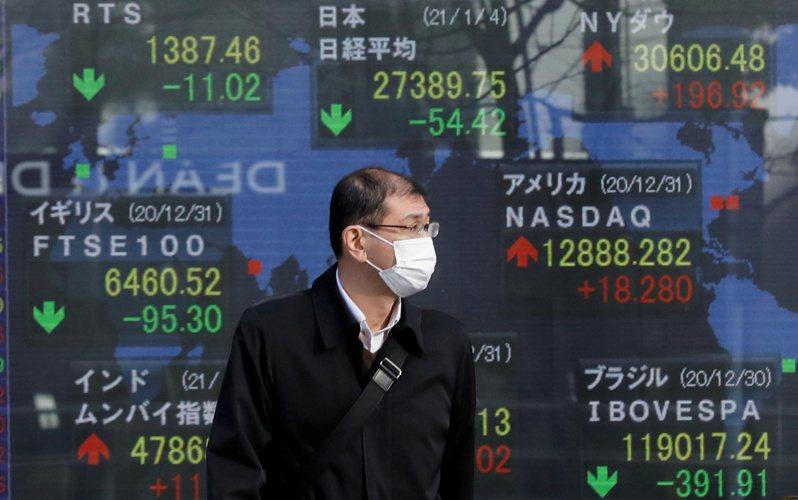 美國新總統拜登20日宣誓就職、帶動全球股市經歷一週強勁漲勢後,投資人買氣稍歇、獲利了結;加上拜登提議的振興經濟新方案能否順利過關,仍令人擔憂,亞洲股市今天收盤下跌。 路透社