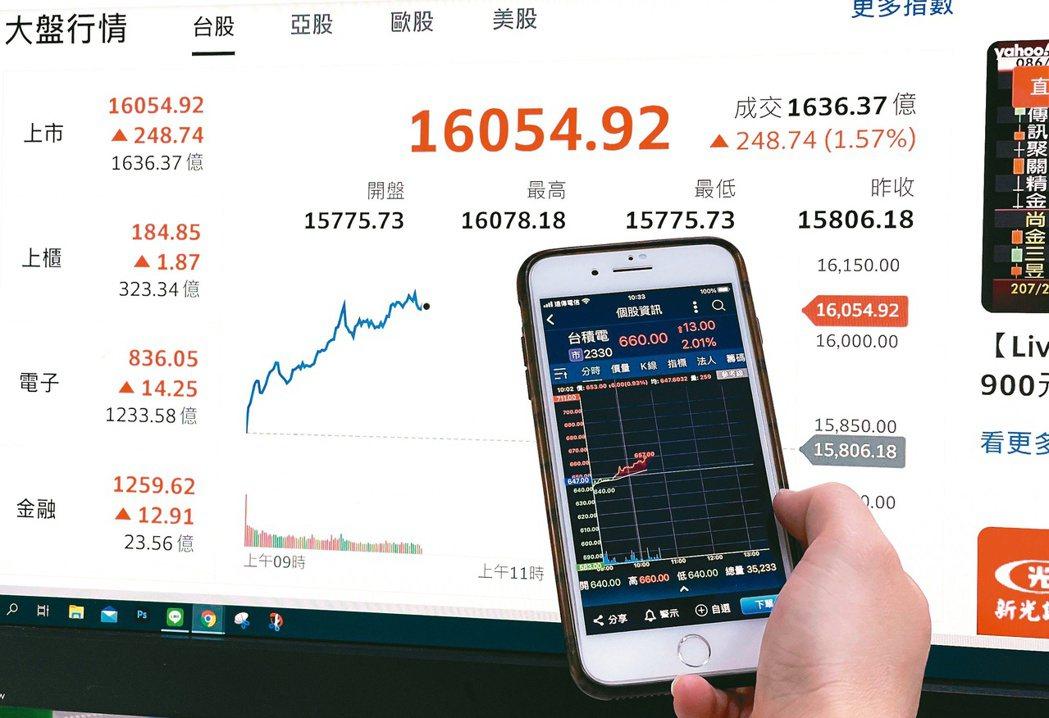 台積電股價昨天盤中飆升,帶動台股大盤再度攻上一萬六千點關卡。記者陳易辰/攝影