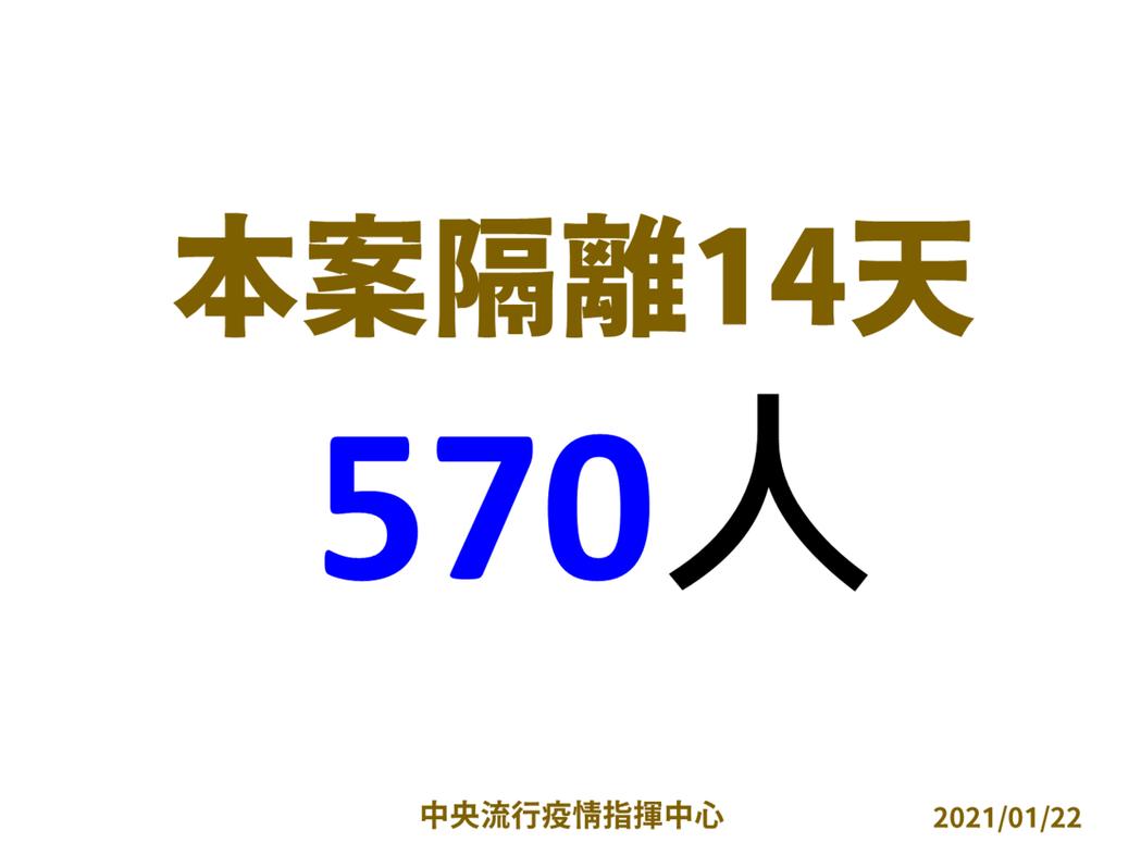 隔離14天570人。圖/指揮中心提供
