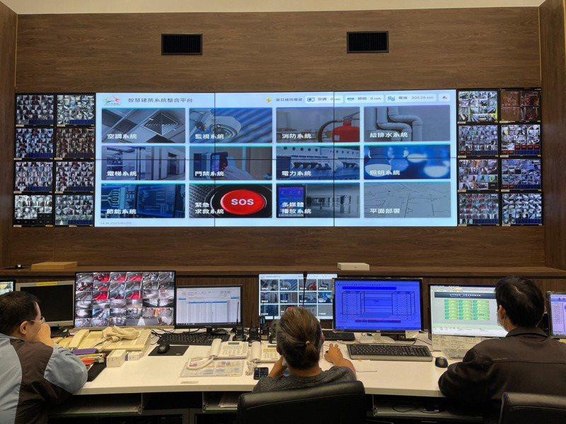 台中市政府推動節能,今年1月在台灣大道市政大樓完成建置「市政大樓智慧能源管理中心」,透過智慧電表蒐集大樓用電資訊,可有效監控進行節能改善。圖/台中市秘書處提供