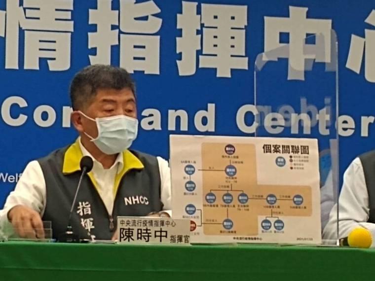 陳時中表示,部立桃園醫院新冠院內群聚隔離14天總計967人,「這確實是自新冠肺炎...
