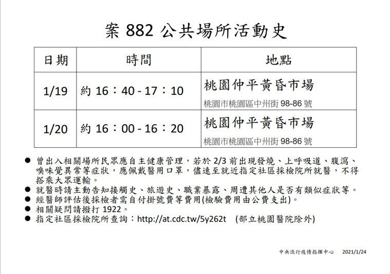 案882公共場所活動史圖/指揮中心提供