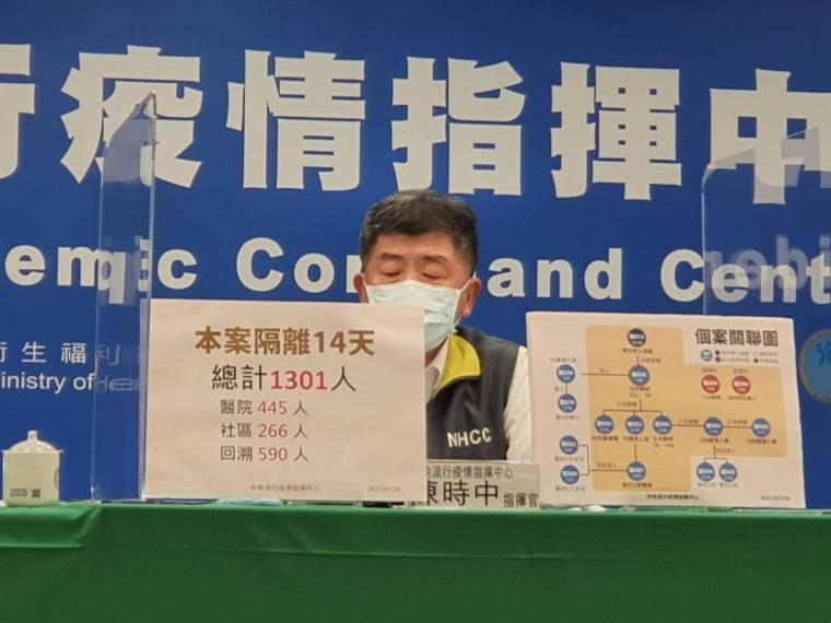 陳時中表示,衛生單位已針對案889住院病房及相關區域進行環境清消,並調整高風險範...