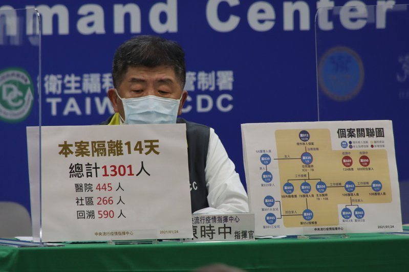 指揮官陳時中表示,會將有疑慮的綠區就是轉為紅區,並按照紅區規格去檢驗疫調等。圖/指揮中心提供