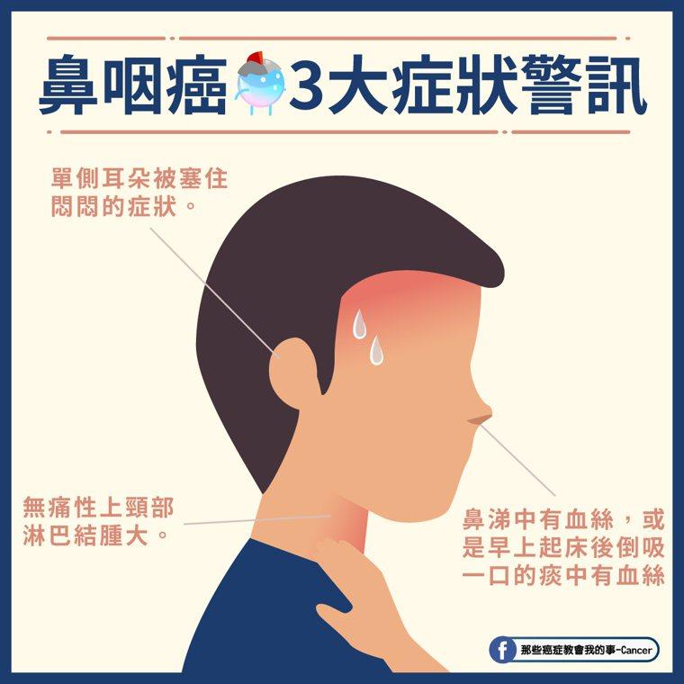 鼻咽癌3大症狀警訊。