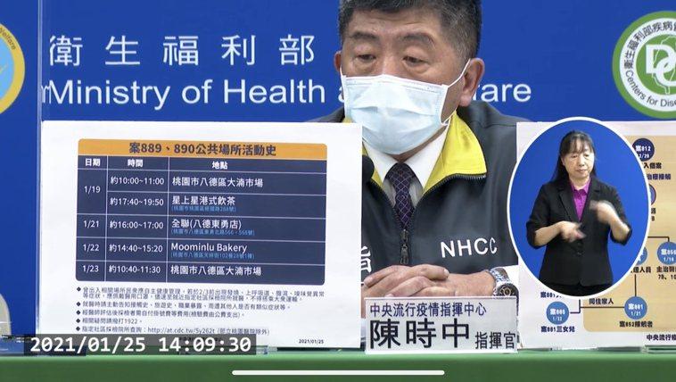 確診案例曾於1月21日下午4至5時前往全聯八德東勇店。圖/摘自YouTube