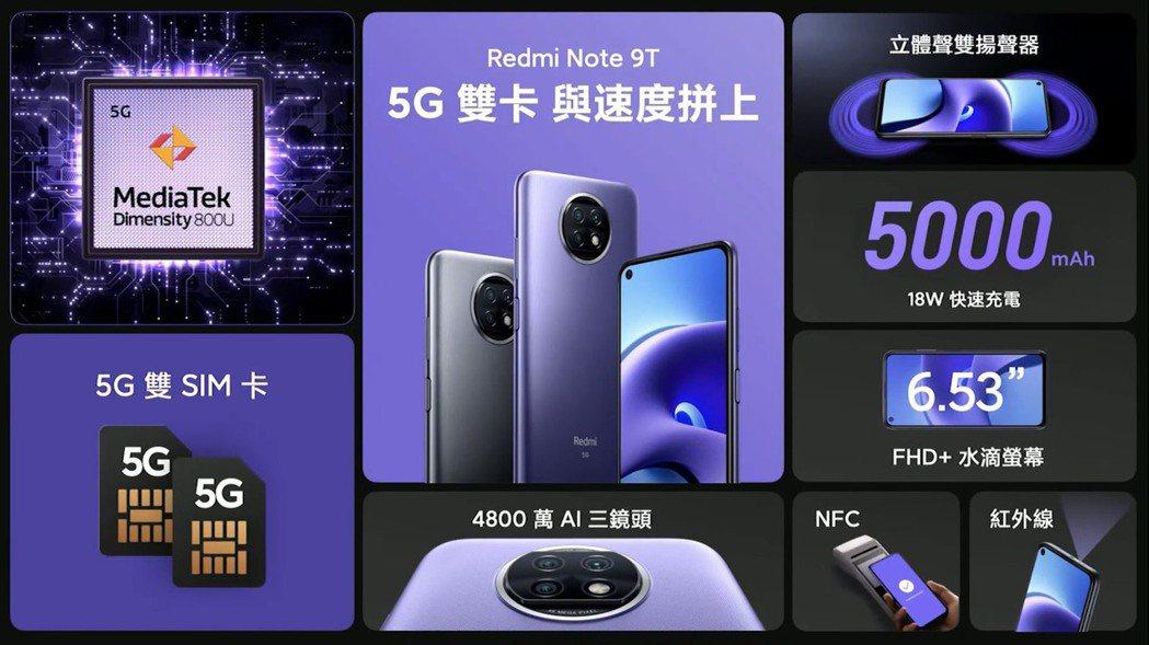 小米推出7,000元有找的Redmi Note 9T 5G手機。  小米/提供
