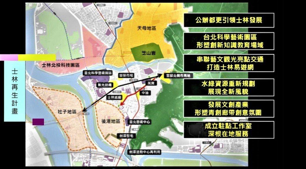 「士林再生計畫」大方略,開啟士林房市大未來。圖/台北市政府
