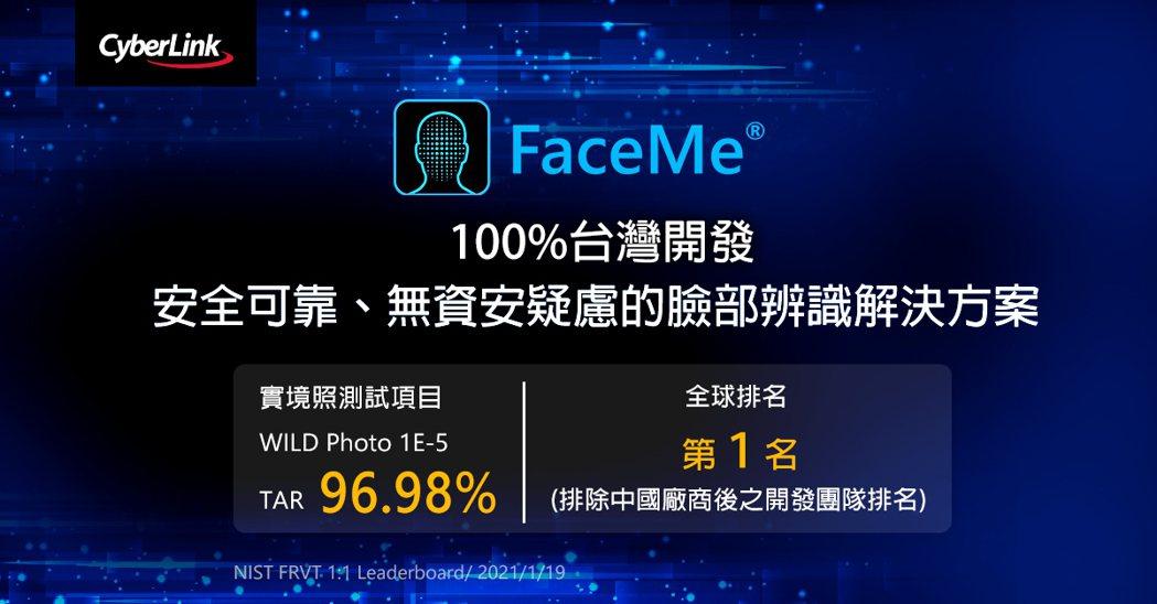 訊連FaceMe在最新NIST人臉辨識測試名列前茅,在非中國廠商中排名第1。 業...