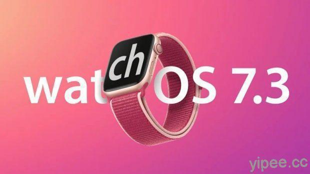 圖片及資料來源:Apple、MacRumors