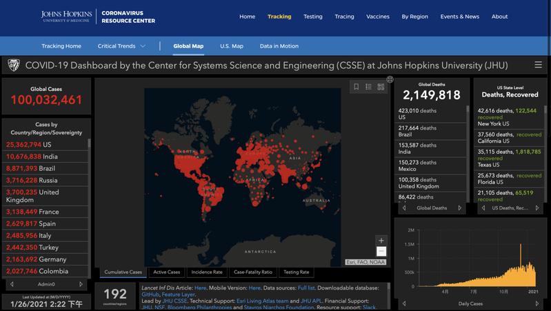 美國約翰霍普金斯大學(Johns Hopkins University)的新冠肺炎統計地圖。取自約翰霍普金斯大學網站