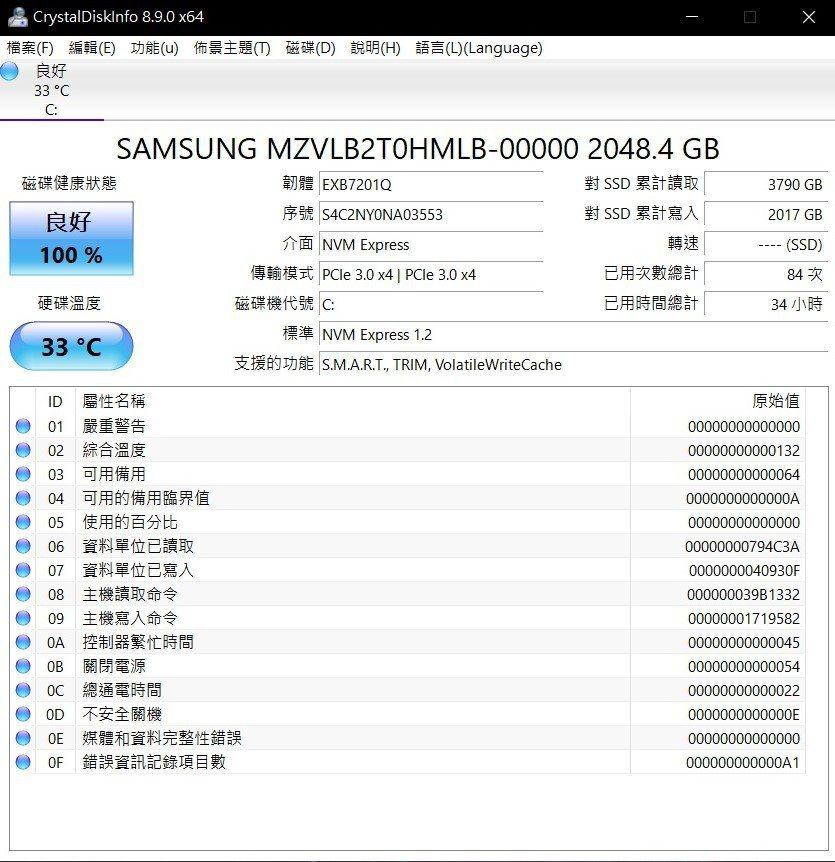 固態硬碟提供三星2TB M.2 NVMe PCIe SSD。 彭子豪/攝影