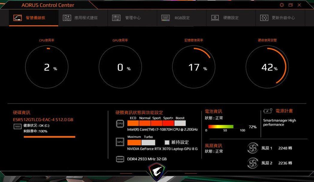AORUS Control Center介面簡易,功能強大,效能、監控、鍵盤光源...