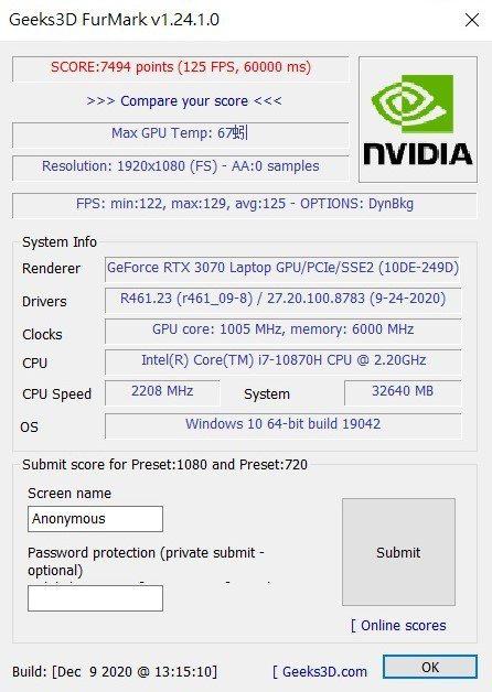 FurMark來回測試約5到6回,顯卡GPU核心溫度最高66度外,在WINDFO...
