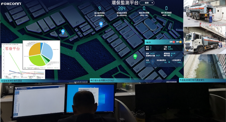 鴻海環保戰情室系統導入UL Turbo Waste管理模塊。鴻海/提供