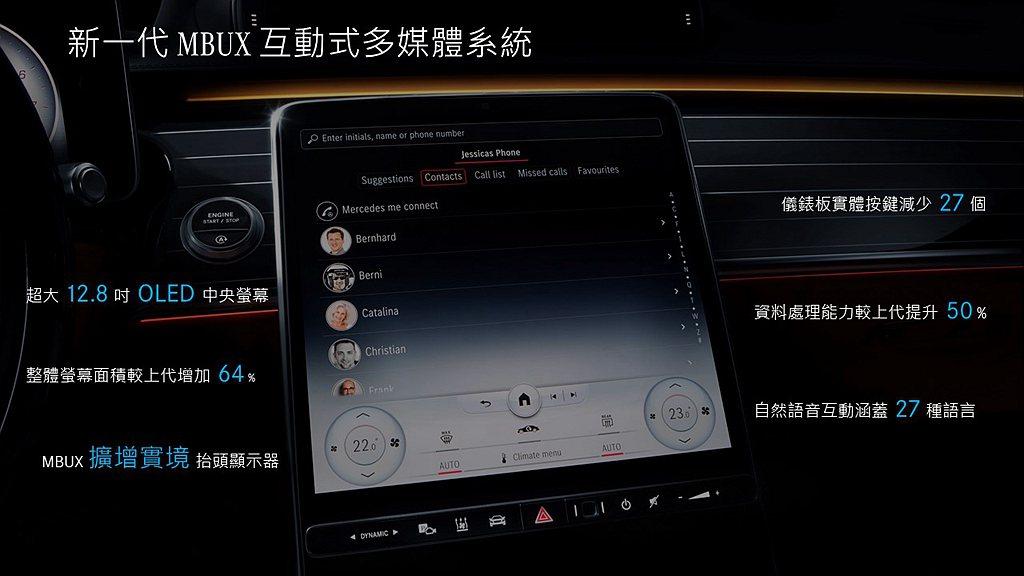 新世代MBUX互動式多媒體系統。 圖/Mercedes-Benz提供