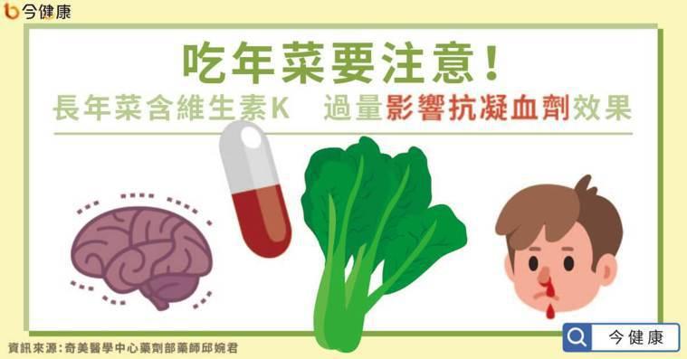吃年菜要注意!長年菜含維生素K 過量影響抗凝血劑效果