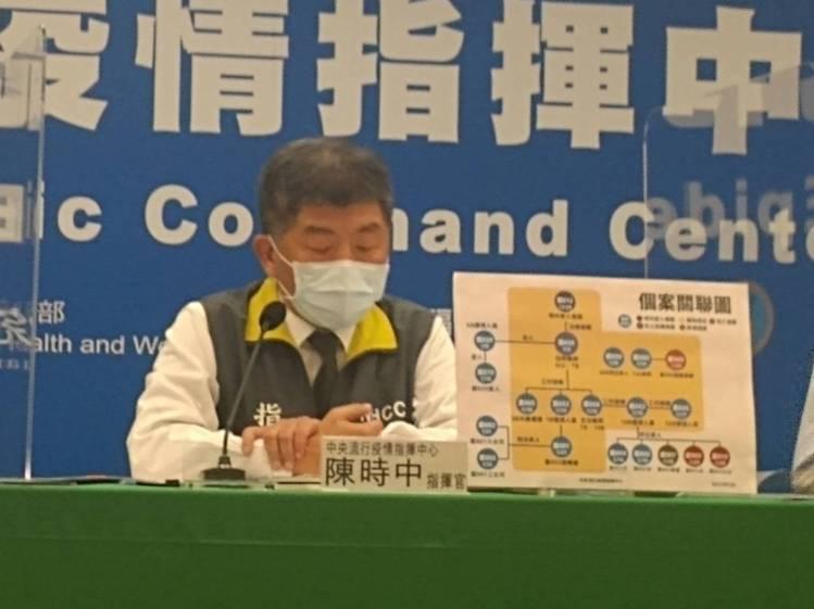 陳時中表示,案9071月29日因症狀持續且有咳嗽、呼吸困難症狀,安排採檢就醫檢驗...