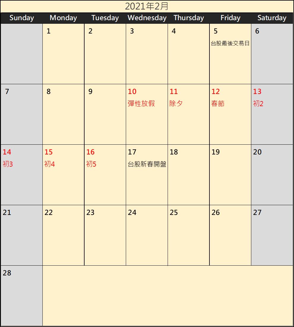 農曆春節期間日盛證券海外股市複委託交易各市場休市日。日盛證券/提供