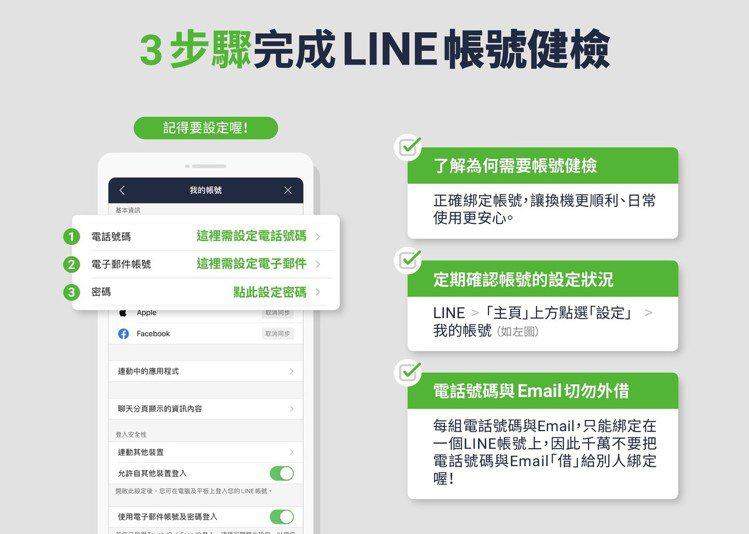 記得定期確認LINE設定中「我的帳號」的電話號碼、電子郵件帳號、密碼。圖/摘自L...
