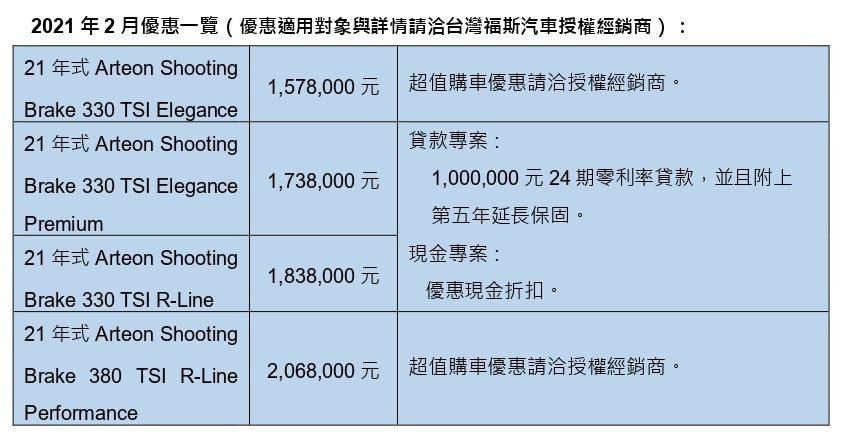 台灣福斯汽車2月各式車款之優購方案。 圖/Volkswagen提供