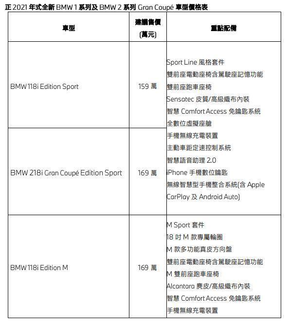 圖/台灣汎德提供