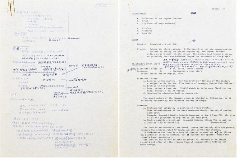 加藤周一籌畫撰寫《日本文學史序說》時的資料手稿。 圖/取自立命館大学図書館