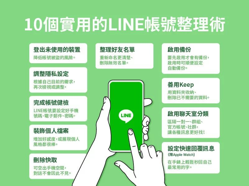 迎新年,運用10個小技巧為LINE帳號除舊佈新。 圖/摘自LINE台灣官方部落格
