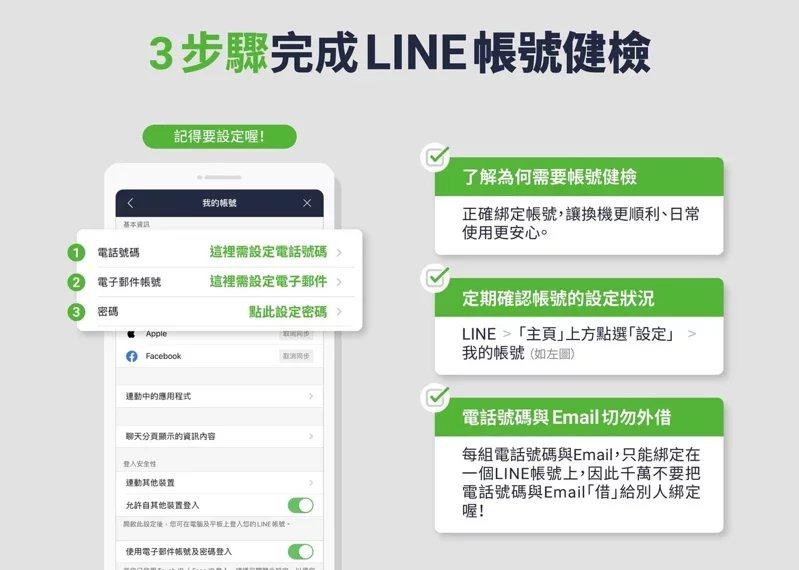記得定期確認LINE設定中「我的帳號」的電話號碼、電子郵件帳號、密碼。  圖/...