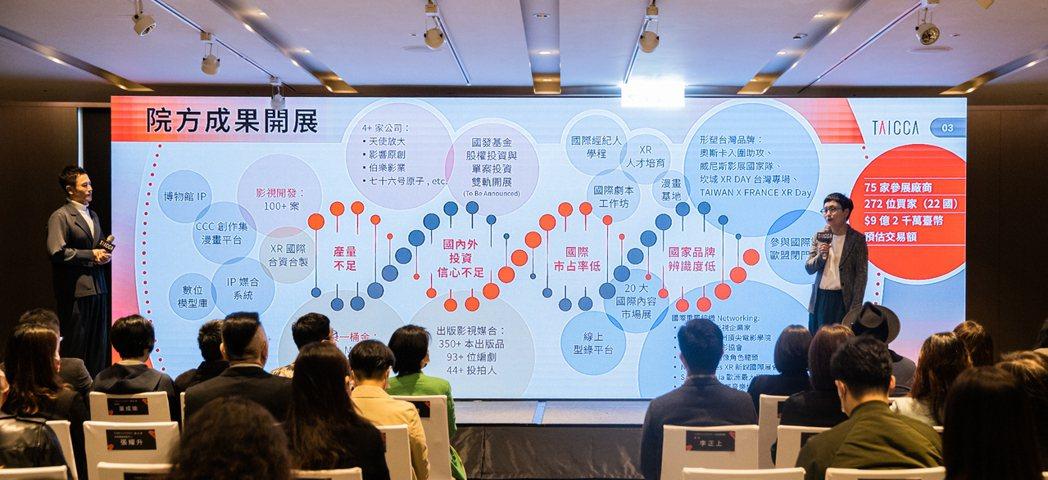 文策院董事長丁曉菁分享文策院成立至今各項方案成果。 文策院/提供