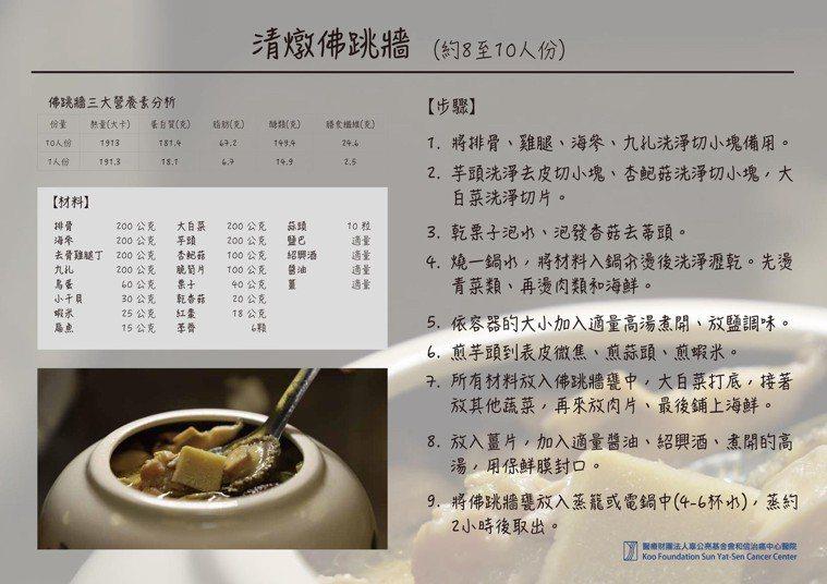 和信醫院營養部餐廚組林秉宏主廚分享清燉佛跳牆食譜。圖/和信醫院提供