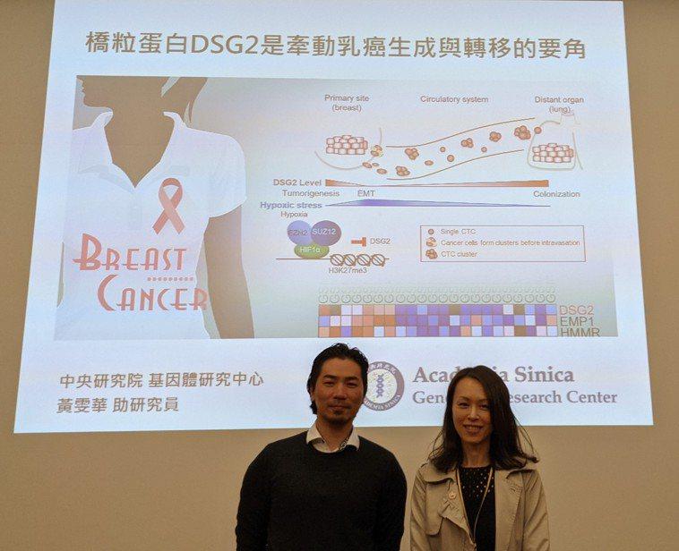 中研院基因體研究中心助研究員黃雯華(右)與博士後研究員張博皓。記者邱宜君/攝影