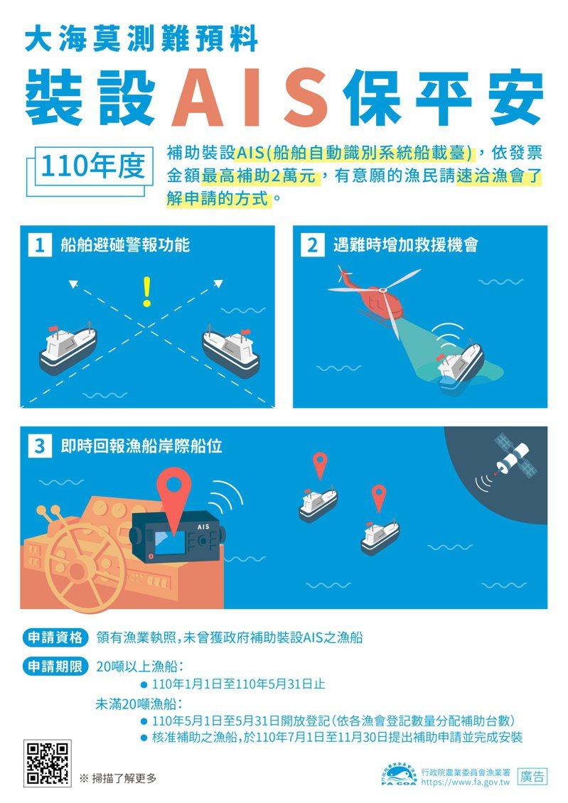 漁業署今年將擴大補助4000艘漁船裝設船舶自動識別系統。圖/漁業署提供